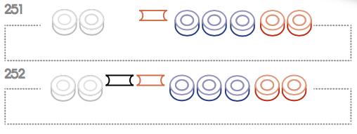 technical details 251 – 252