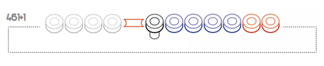 configurazione 461+1