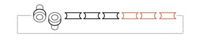 configurazione ELB 8FT CE